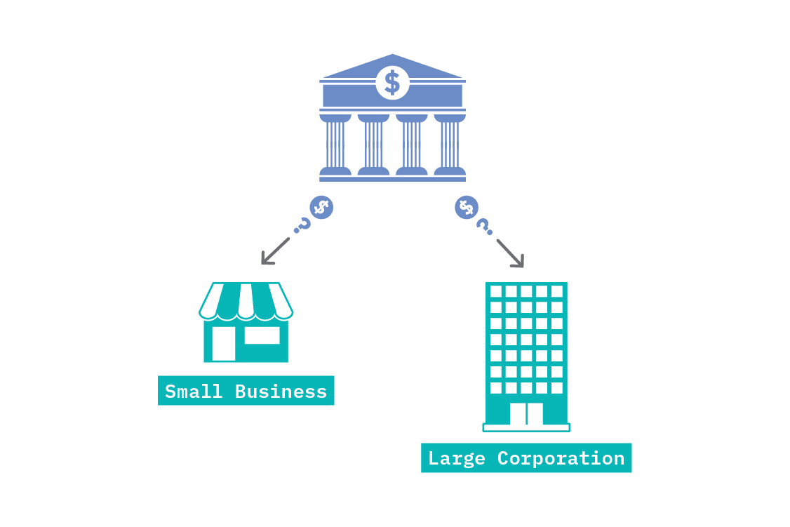 A bank would like to decide which business loans to grant based on true, causal relationships.
